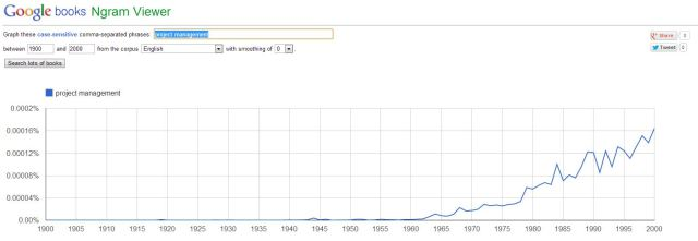 "Ngram 03: ""project management"""