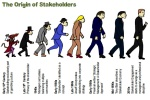 Orgin of Stakeholders Poster